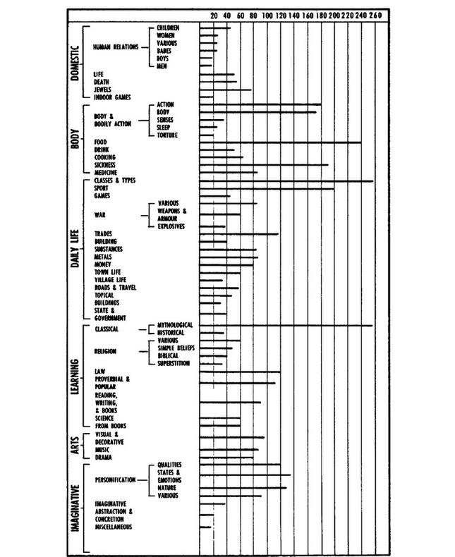 chart 2 cor